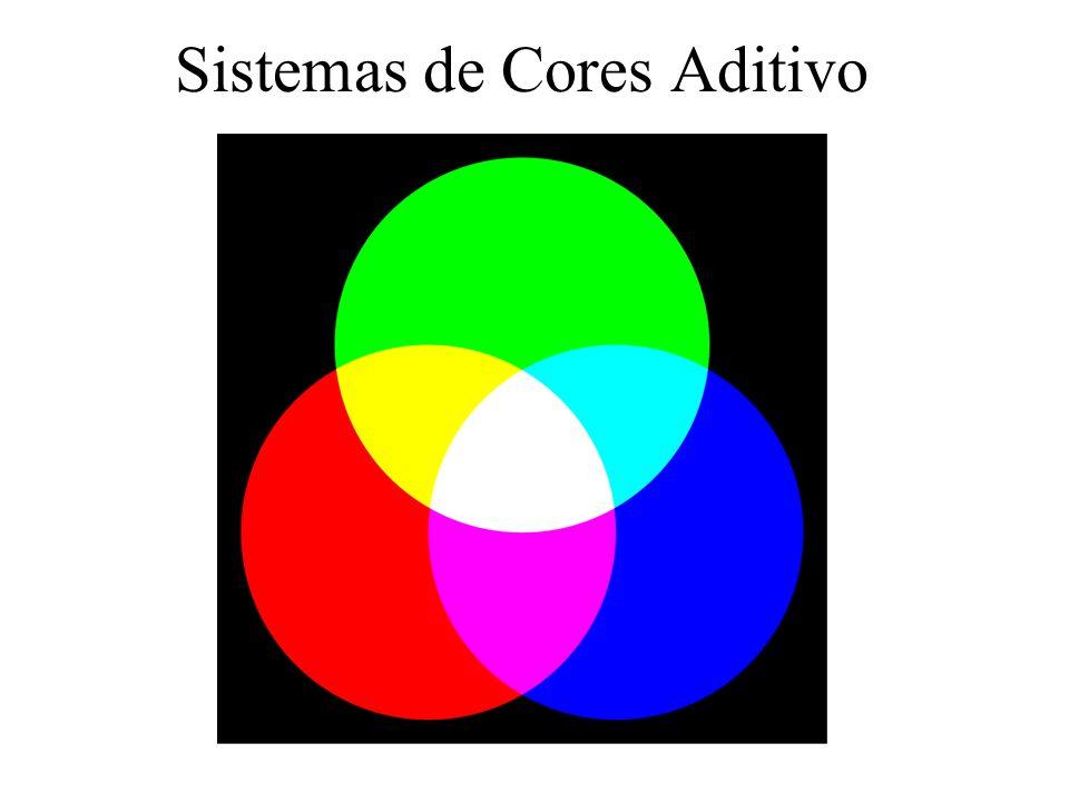 Histograma de Cores Quantas entradas tem o Histograma .