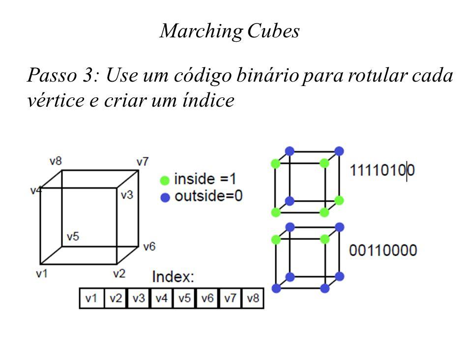 Marching Cubes Passo 3: Use um código binário para rotular cada vértice e criar um índice