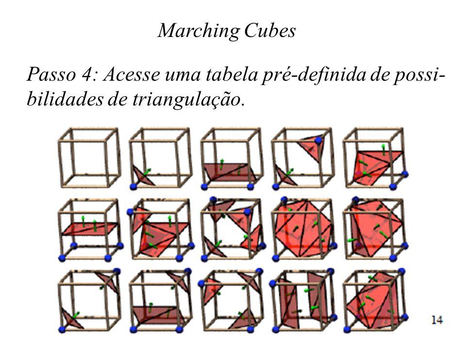 Marching Cubes Passo 4: Acesse uma tabela pré-definida de possi- bilidades de triangulação.