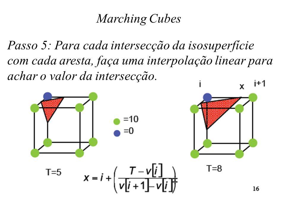 Marching Cubes Passo 5: Para cada intersecção da isosuperfície com cada aresta, faça uma interpolação linear para achar o valor da intersecção.