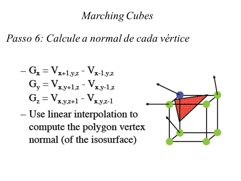 Marching Cubes Passo 6: Calcule a normal de cada vértice
