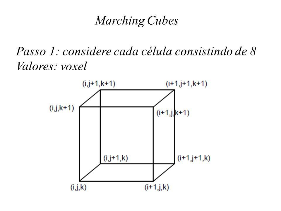 Marching Cubes Passo 2: Classifique cada vértice de acordo se ele Está dentro ou fora da isosuperfície