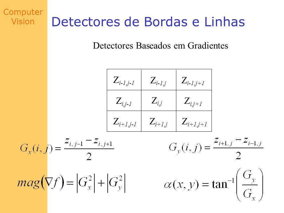 Computer Vision Detectores de Bordas e Linhas Detectores Baseados em Gradientes Z i-1,j-1 Z i-1,j+1 Z i,j-1 Z i-1,j Z i+1,j-1 Z i,j Z i+1,j Z i,j+1 Z i+1,j+1