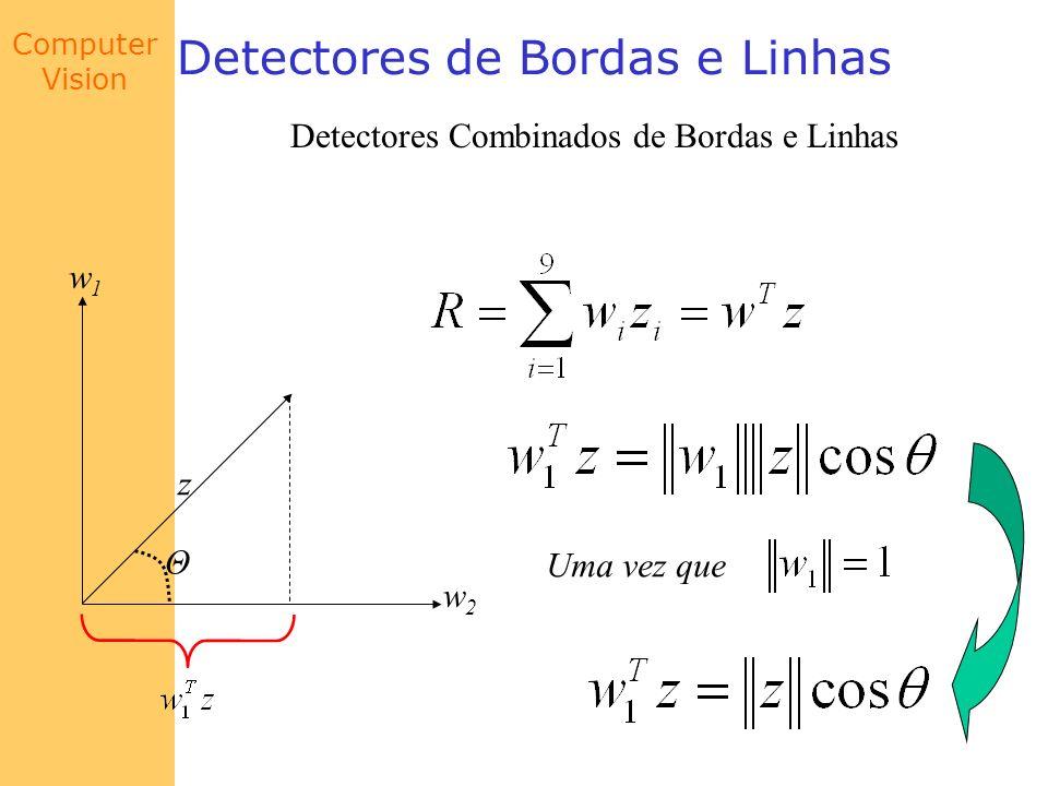 Computer Vision Detectores de Bordas e Linhas Detectores Combinados de Bordas e Linhas w1w1 z w2w2 Θ Uma vez que