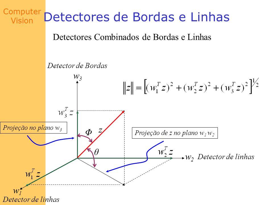 Computer Vision Detectores de Bordas e Linhas Detectores Combinados de Bordas e Linhas Detector de linhas w1w1 w2w2 w3w3 Detector de Bordas z Projeção de z no plano w 1 w 2 Projeção no plano w 3 θ Φ