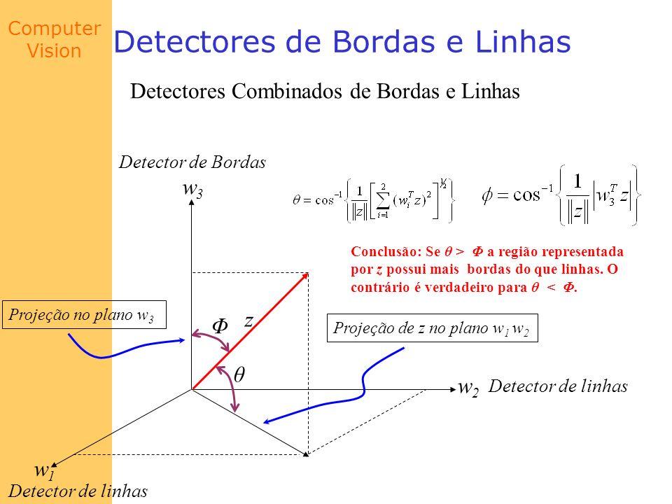 Computer Vision Detectores de Bordas e Linhas Detectores Combinados de Bordas e Linhas Detector de linhas w1w1 w2w2 w3w3 Detector de Bordas z Projeção de z no plano w 1 w 2 Projeção no plano w 3 θ Φ Conclusão: Se θ > Φ a região representada por z possui mais bordas do que linhas.