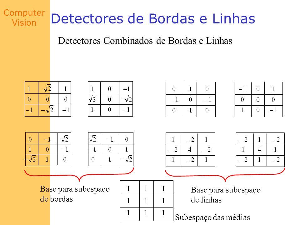 Computer Vision Detectores de Bordas e Linhas Detectores Combinados de Bordas e Linhas Base para subespaço de bordas Base para subespaço de linhas Subespaço das médias