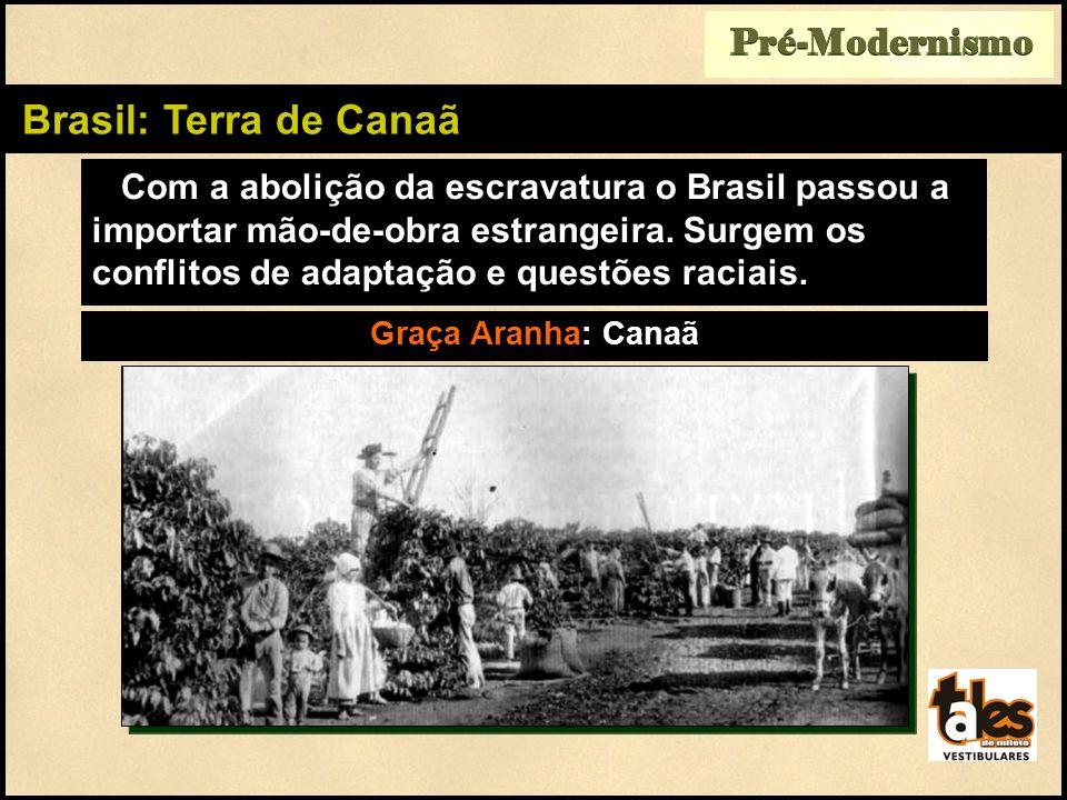 Pré-Modernismo Brasil: Terra de Canaã Com a abolição da escravatura o Brasil passou a importar mão-de-obra estrangeira. Surgem os conflitos de adaptaç