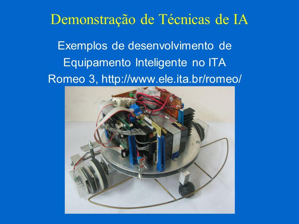 Demonstração de Técnicas de IA Exemplos de desenvolvimento de Equipamento Inteligente no ITA Romeo 3, http://www.ele.ita.br/romeo/
