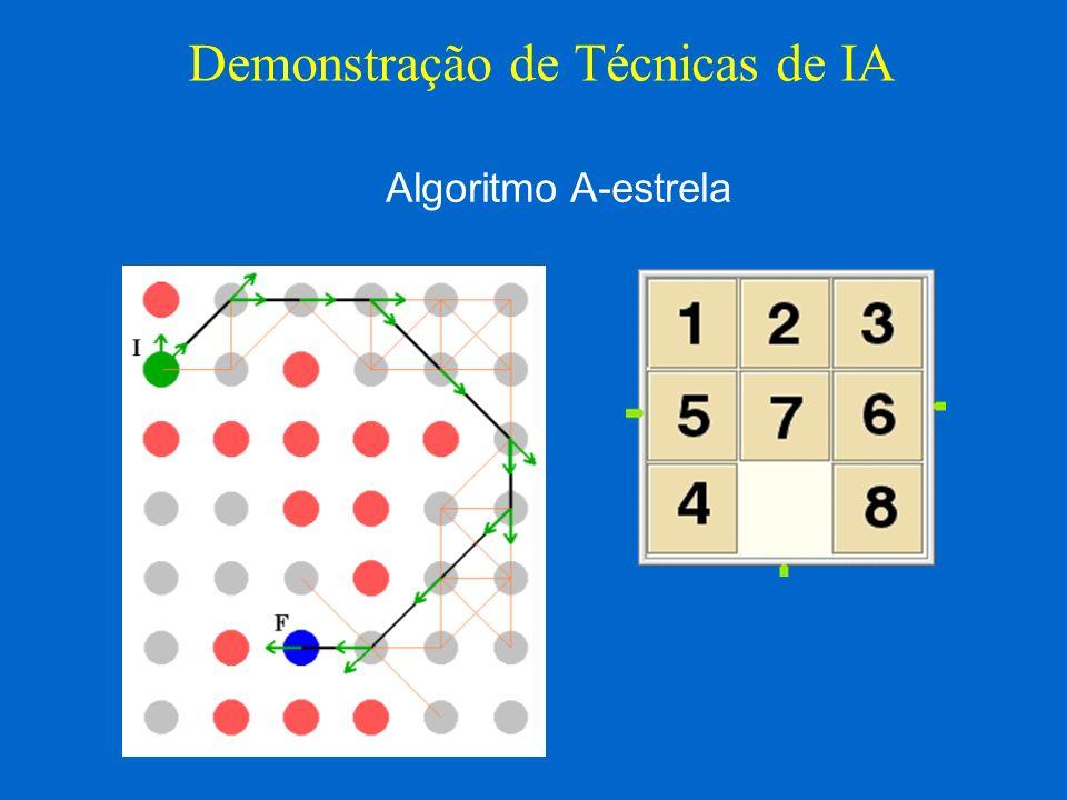 Algoritmo A-estrela Demonstração de Técnicas de IA