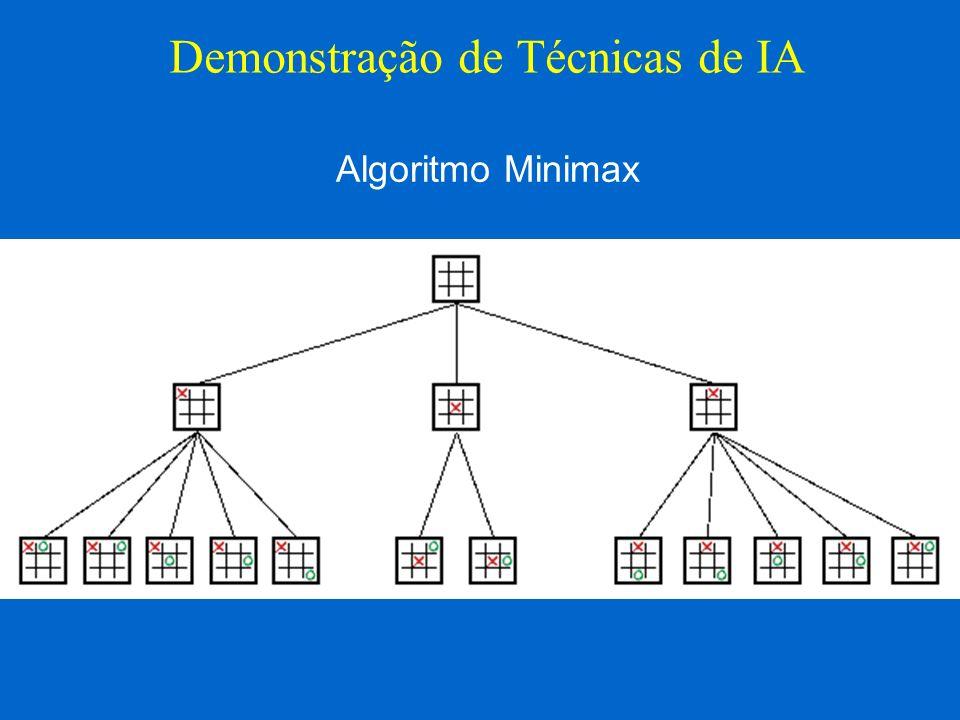 Algoritmo Minimax Demonstração de Técnicas de IA