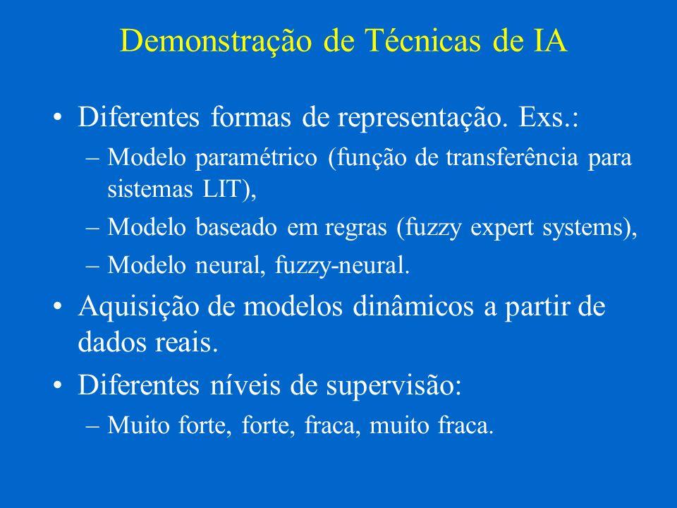Diferentes formas de representação. Exs.: –Modelo paramétrico (função de transferência para sistemas LIT), –Modelo baseado em regras (fuzzy expert sys