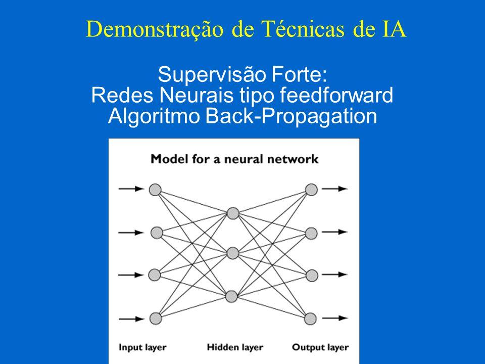 Supervisão Forte: Redes Neurais tipo feedforward Algoritmo Back-Propagation Demonstração de Técnicas de IA