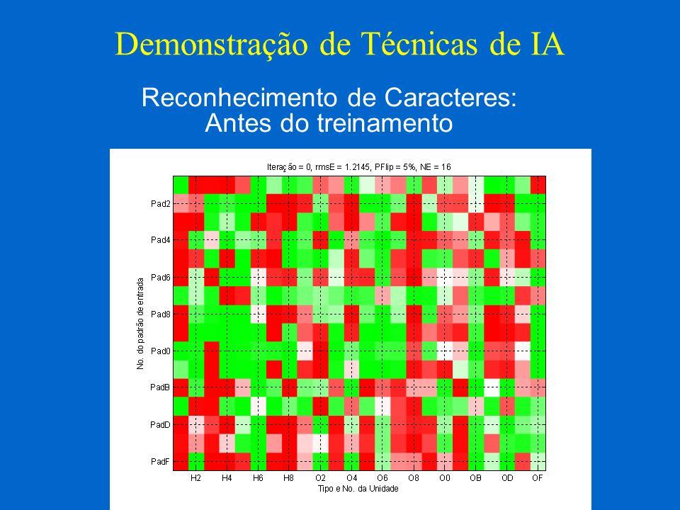 Demonstração de Técnicas de IA Reconhecimento de Caracteres: Antes do treinamento
