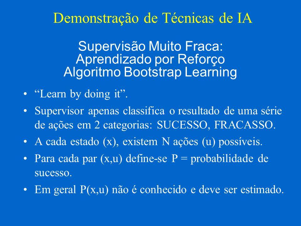 Demonstração de Técnicas de IA Learn by doing it. Supervisor apenas classifica o resultado de uma série de ações em 2 categorias: SUCESSO, FRACASSO. A