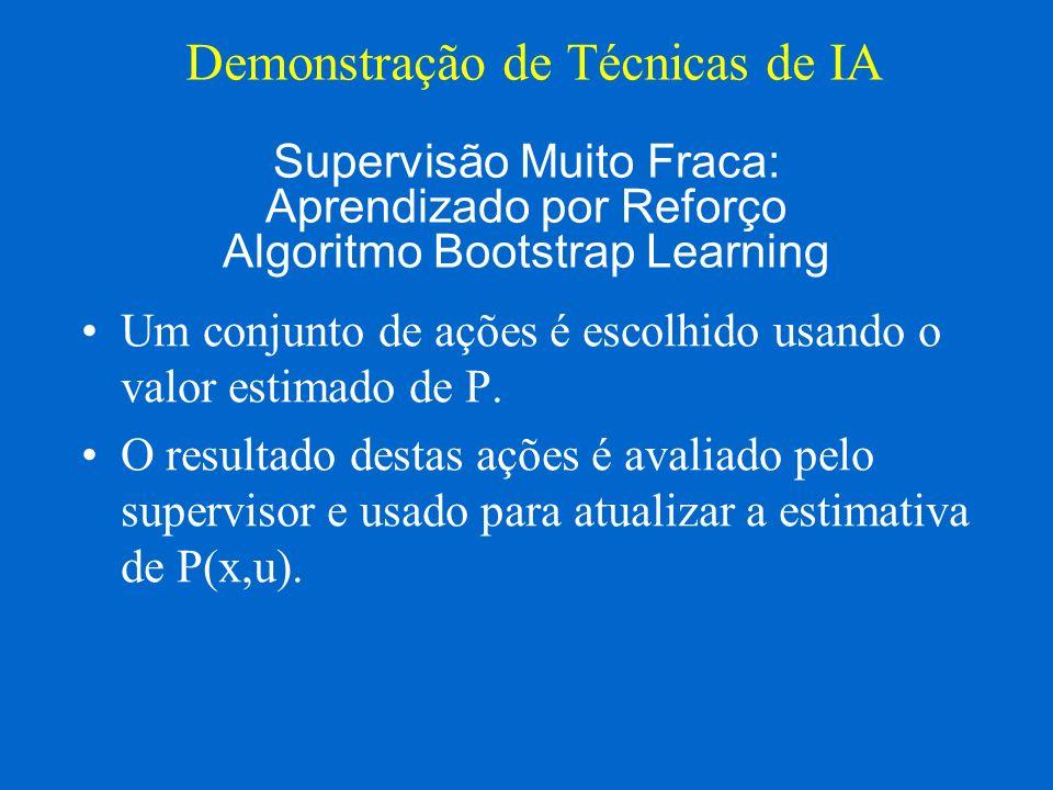 Demonstração de Técnicas de IA Um conjunto de ações é escolhido usando o valor estimado de P. O resultado destas ações é avaliado pelo supervisor e us