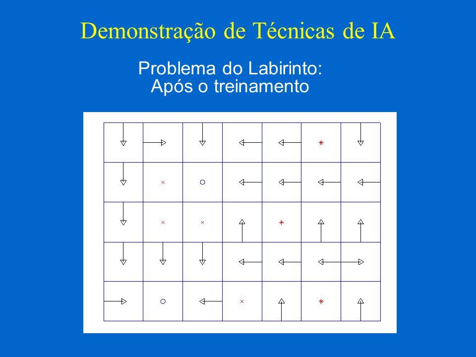 Demonstração de Técnicas de IA Problema do Labirinto: Após o treinamento