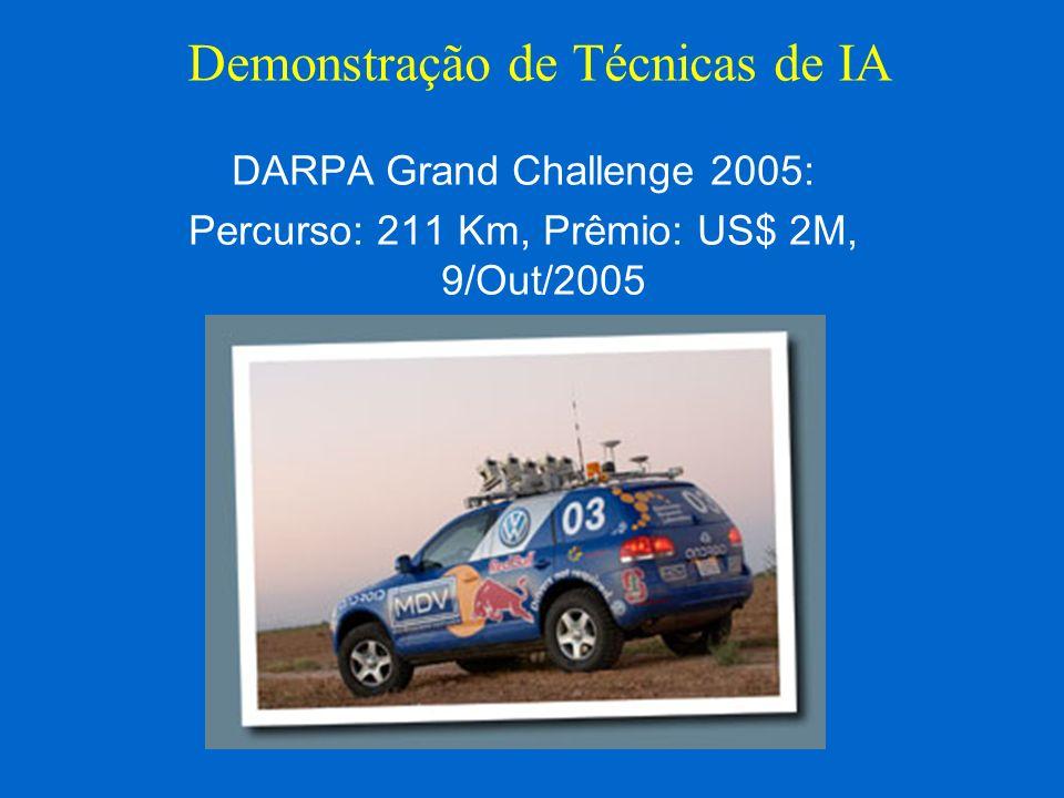 DARPA Grand Challenge 2005: Percurso: 211 Km, Prêmio: US$ 2M, 9/Out/2005 Demonstração de Técnicas de IA