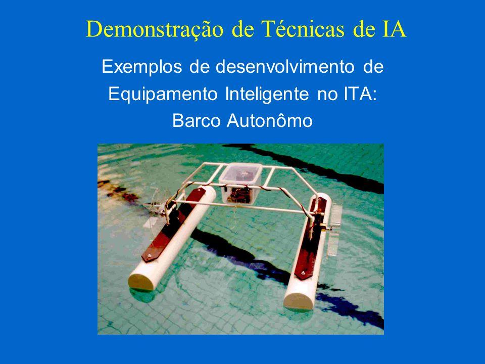 Exemplos de desenvolvimento de Equipamento Inteligente no ITA: Romeo I e Romeo II: http://www.ele.ita.br/romeo/