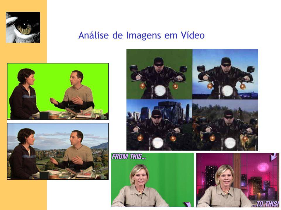 Análise de Imagens em Vídeo