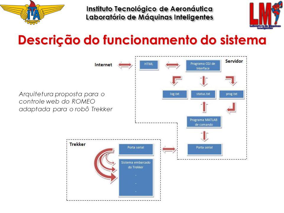 Instituto Tecnológico de Aeronáutica Laboratório de Máquinas Inteligentes Instituto Tecnológico de Aeronáutica Laboratório de Máquinas Inteligentes De