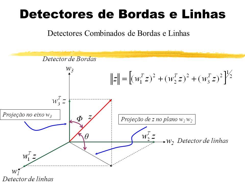 Detectores de Bordas e Linhas Detectores Combinados de Bordas e Linhas Detector de linhas w1w1 w2w2 w3w3 Detector de Bordas z Projeção de z no plano w