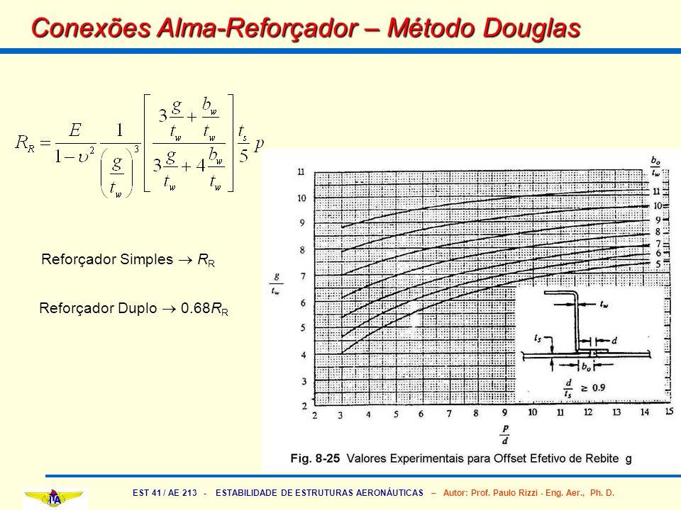 EST 41 / AE 213 - ESTABILIDADE DE ESTRUTURAS AERONÁUTICAS – Autor: Prof. Paulo Rizzi - Eng. Aer., Ph. D. Conexões Alma-Reforçador – Método Douglas Ref