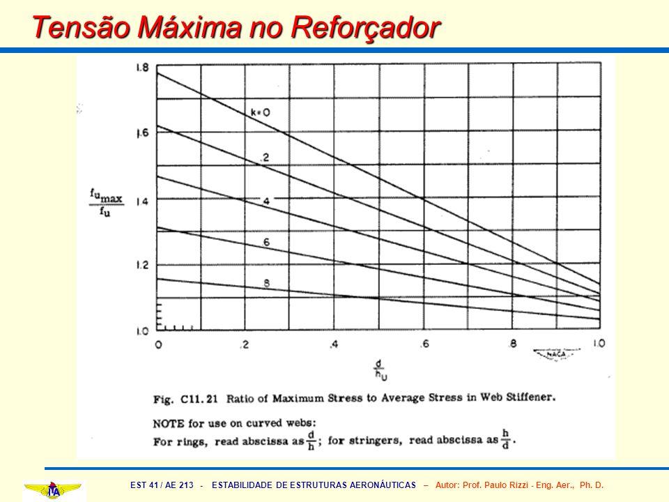 EST 41 / AE 213 - ESTABILIDADE DE ESTRUTURAS AERONÁUTICAS – Autor: Prof. Paulo Rizzi - Eng. Aer., Ph. D. Tensão Máxima no Reforçador
