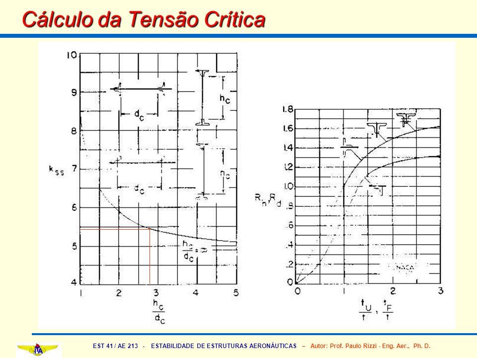 EST 41 / AE 213 - ESTABILIDADE DE ESTRUTURAS AERONÁUTICAS – Autor: Prof. Paulo Rizzi - Eng. Aer., Ph. D. Cálculo da Tensão Crítica