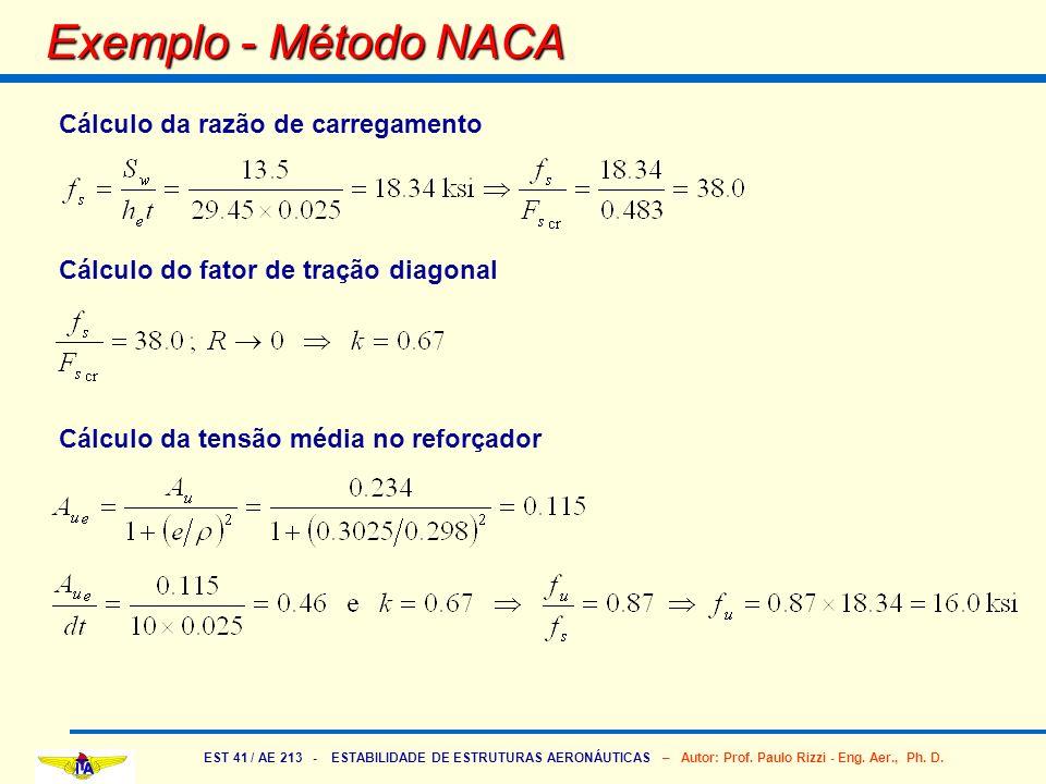 EST 41 / AE 213 - ESTABILIDADE DE ESTRUTURAS AERONÁUTICAS – Autor: Prof. Paulo Rizzi - Eng. Aer., Ph. D. Exemplo - Método NACA Cálculo da razão de car