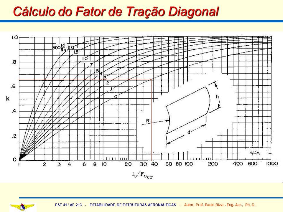 EST 41 / AE 213 - ESTABILIDADE DE ESTRUTURAS AERONÁUTICAS – Autor: Prof. Paulo Rizzi - Eng. Aer., Ph. D. Cálculo do Fator de Tração Diagonal