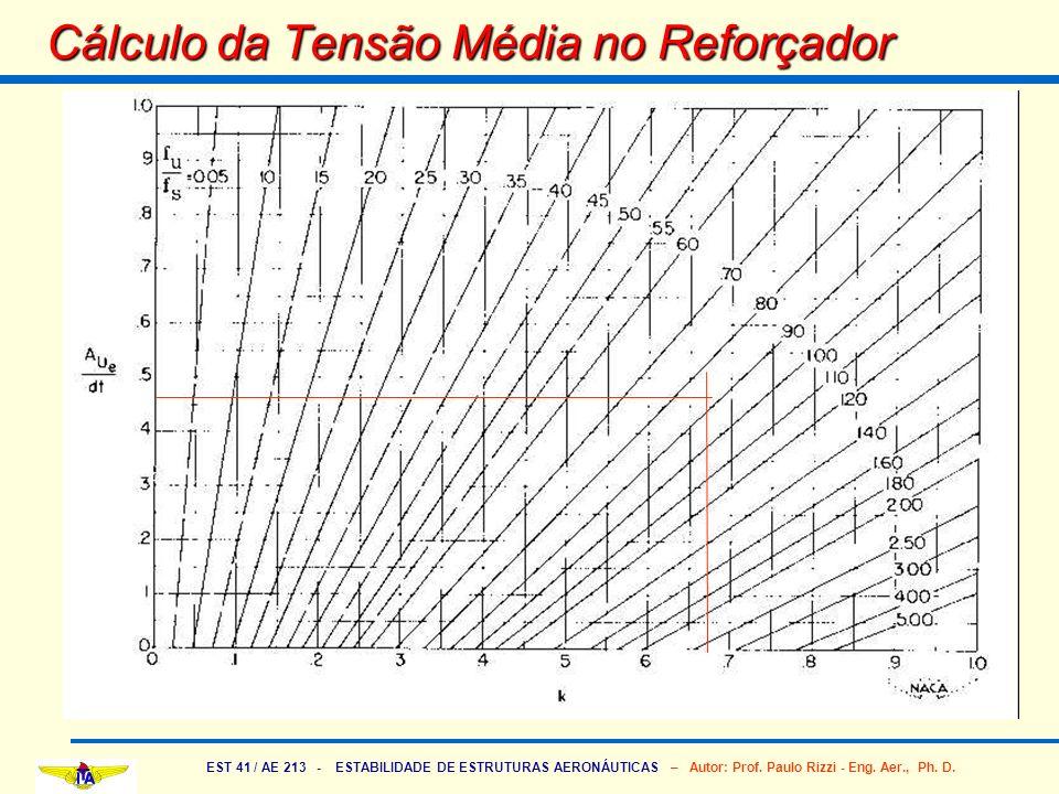 EST 41 / AE 213 - ESTABILIDADE DE ESTRUTURAS AERONÁUTICAS – Autor: Prof. Paulo Rizzi - Eng. Aer., Ph. D. Cálculo da Tensão Média no Reforçador