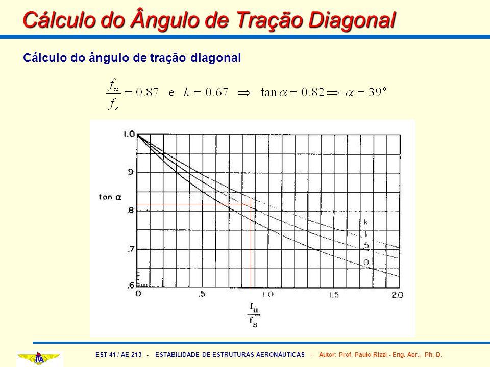 EST 41 / AE 213 - ESTABILIDADE DE ESTRUTURAS AERONÁUTICAS – Autor: Prof. Paulo Rizzi - Eng. Aer., Ph. D. Cálculo do Ângulo de Tração Diagonal Cálculo