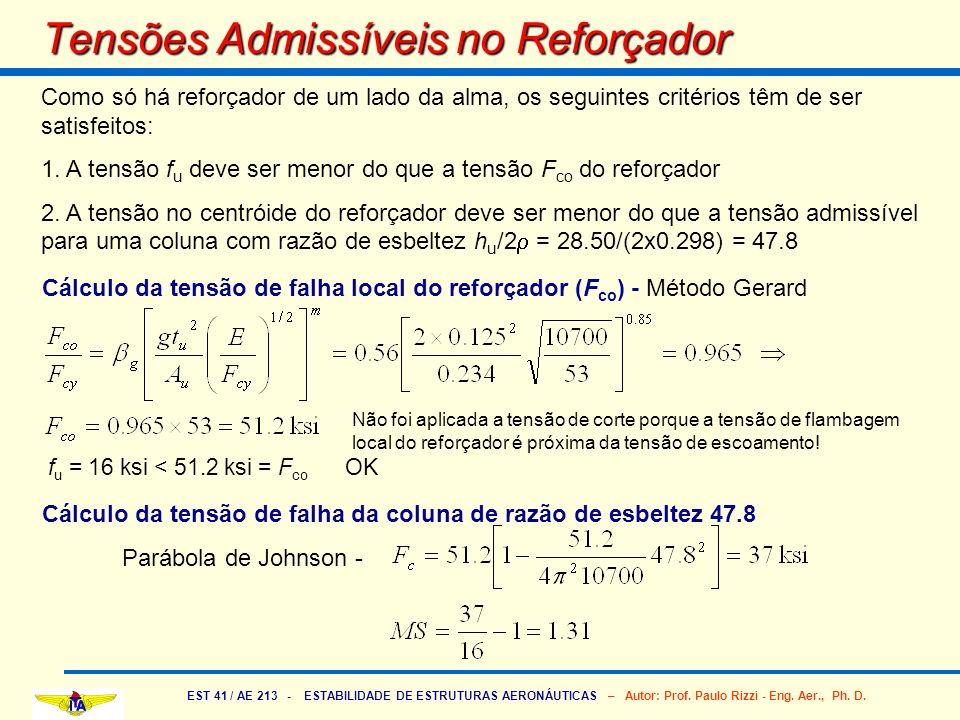 EST 41 / AE 213 - ESTABILIDADE DE ESTRUTURAS AERONÁUTICAS – Autor: Prof. Paulo Rizzi - Eng. Aer., Ph. D. Tensões Admissíveis no Reforçador Como só há