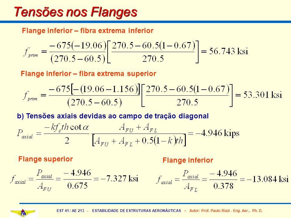 EST 41 / AE 213 - ESTABILIDADE DE ESTRUTURAS AERONÁUTICAS – Autor: Prof. Paulo Rizzi - Eng. Aer., Ph. D. Tensões nos Flanges b) Tensões axiais devidas