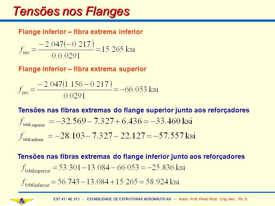 EST 41 / AE 213 - ESTABILIDADE DE ESTRUTURAS AERONÁUTICAS – Autor: Prof. Paulo Rizzi - Eng. Aer., Ph. D. Tensões nos Flanges Flange inferior – fibra e