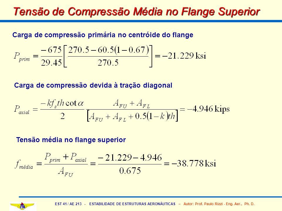 EST 41 / AE 213 - ESTABILIDADE DE ESTRUTURAS AERONÁUTICAS – Autor: Prof. Paulo Rizzi - Eng. Aer., Ph. D. Tensão de Compressão Média no Flange Superior