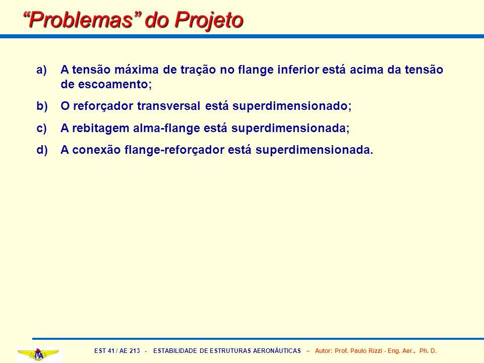 EST 41 / AE 213 - ESTABILIDADE DE ESTRUTURAS AERONÁUTICAS – Autor: Prof. Paulo Rizzi - Eng. Aer., Ph. D. Problemas do Projeto a)A tensão máxima de tra