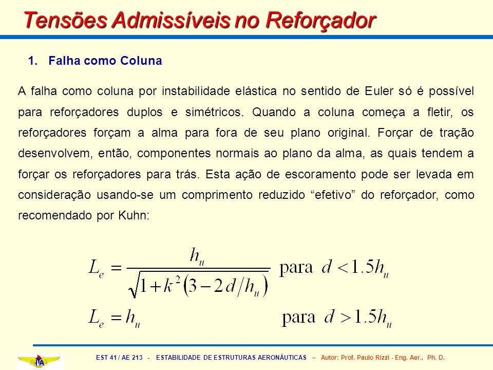 EST 41 / AE 213 - ESTABILIDADE DE ESTRUTURAS AERONÁUTICAS – Autor: Prof. Paulo Rizzi - Eng. Aer., Ph. D. Tensões Admissíveis no Reforçador 1. Falha co