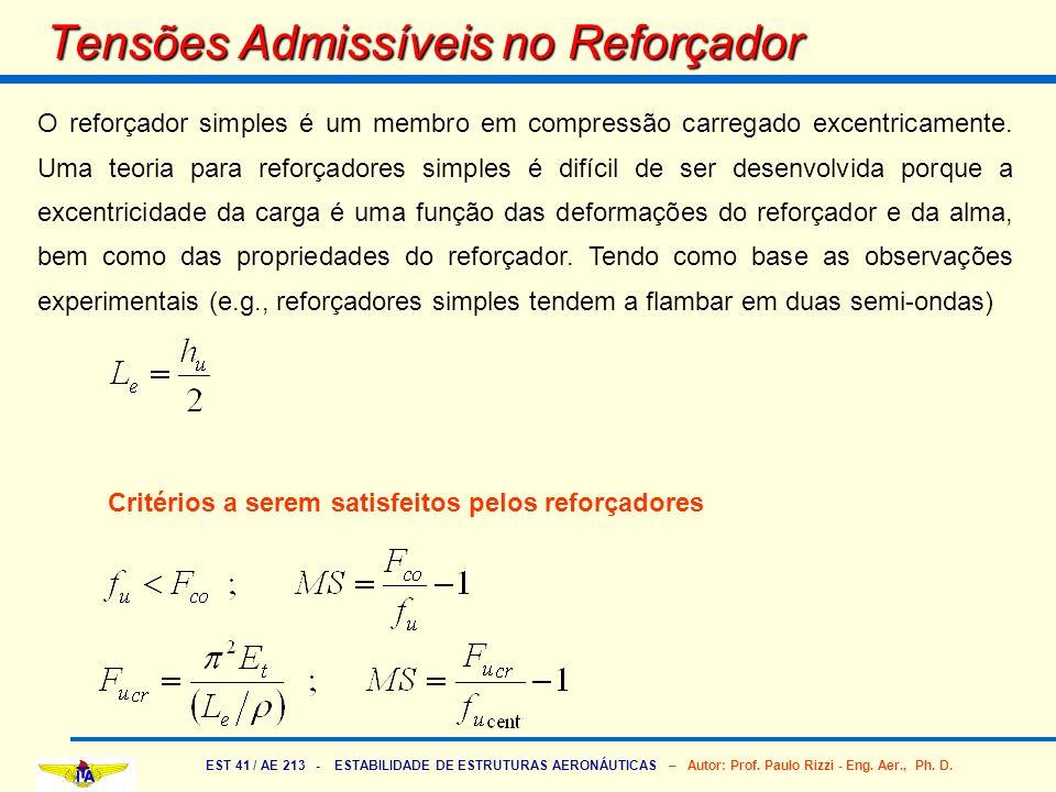 EST 41 / AE 213 - ESTABILIDADE DE ESTRUTURAS AERONÁUTICAS – Autor: Prof. Paulo Rizzi - Eng. Aer., Ph. D. Tensões Admissíveis no Reforçador O reforçado
