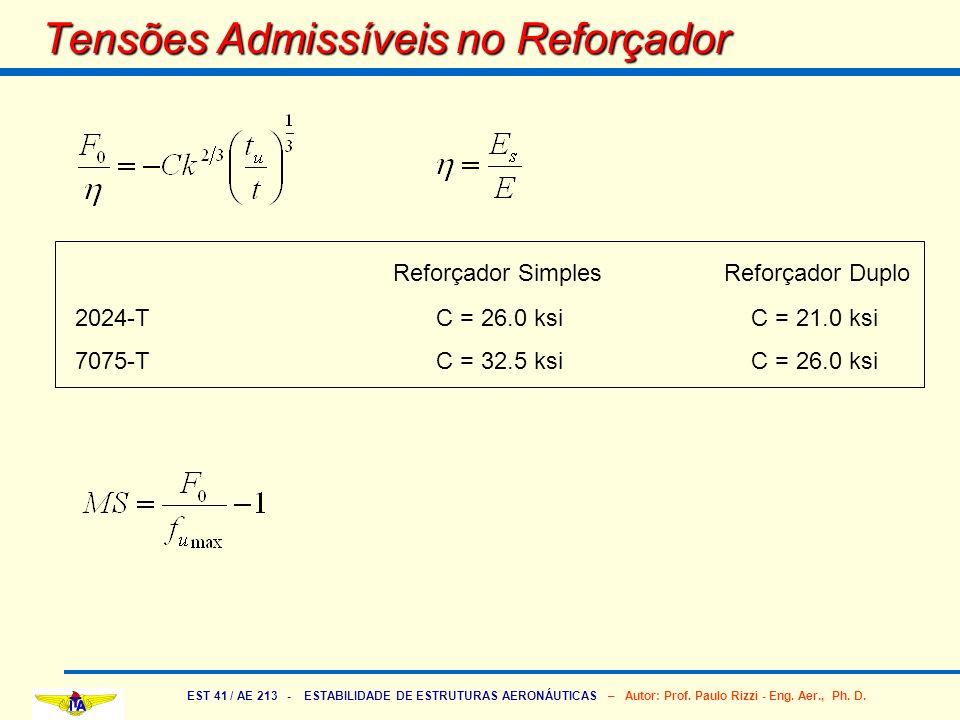 EST 41 / AE 213 - ESTABILIDADE DE ESTRUTURAS AERONÁUTICAS – Autor: Prof. Paulo Rizzi - Eng. Aer., Ph. D. Tensões Admissíveis no Reforçador Reforçador