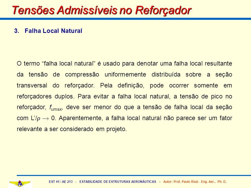 EST 41 / AE 213 - ESTABILIDADE DE ESTRUTURAS AERONÁUTICAS – Autor: Prof. Paulo Rizzi - Eng. Aer., Ph. D. Tensões Admissíveis no Reforçador 3. Falha Lo