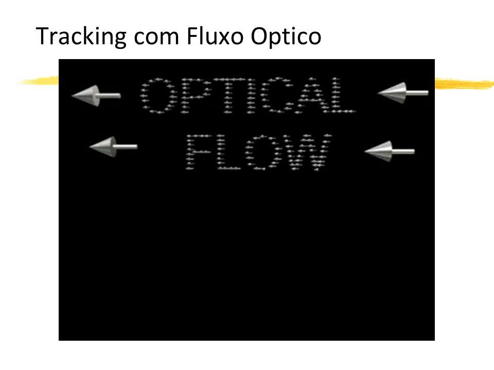 Tracking no Domínio da Frequencia (Segmentação??) para K frames de tamanho N x M M N x y Projeção...