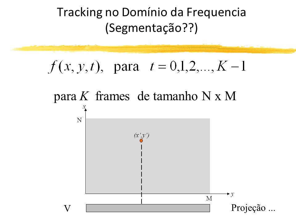 Tracking no Domínio da Frequencia (Segmentação ) para K frames de tamanho N x M M N x y Projeção...