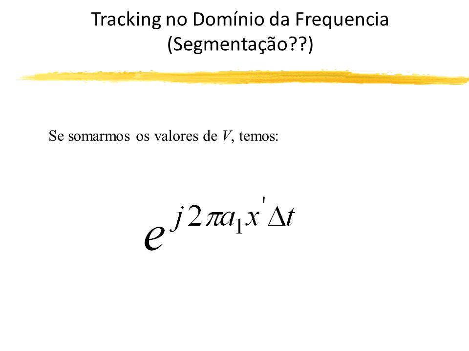 Tracking no Domínio da Frequencia (Segmentação??) Suponha que no tempo t =1, o deslocamento dopixel foi de (x + 1,y): A nova soma então será:
