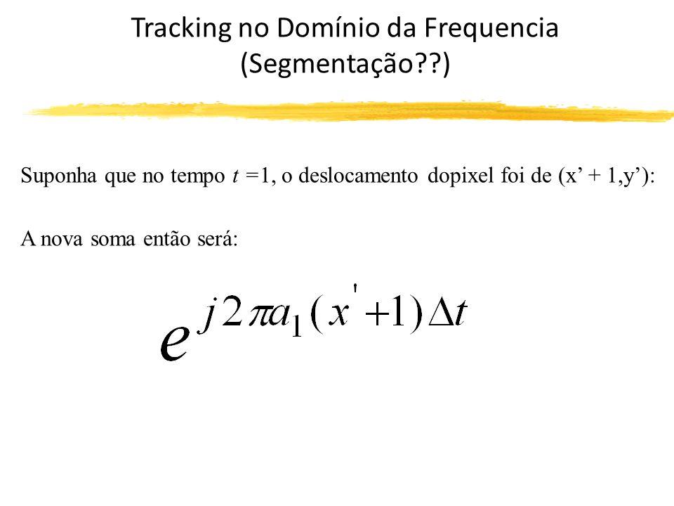 Tracking no Domínio da Frequencia (Segmentação ) Suponha que no tempo t =1, o deslocamento dopixel foi de (x + 1,y): A nova soma então será: