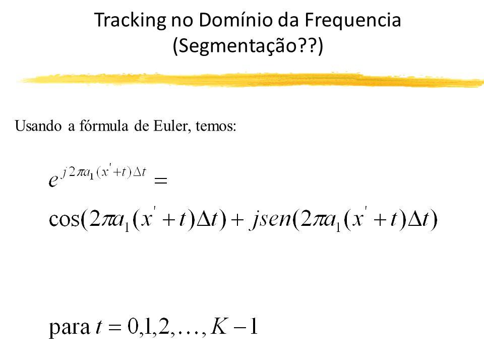 Tracking no Domínio da Frequencia (Segmentação??) Se o objeto move-se v1 pixels entre os frames, a frequência será: