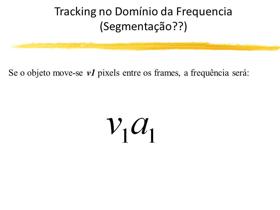 Tracking no Domínio da Frequencia (Segmentação ) Se o objeto move-se v1 pixels entre os frames, a frequência será: