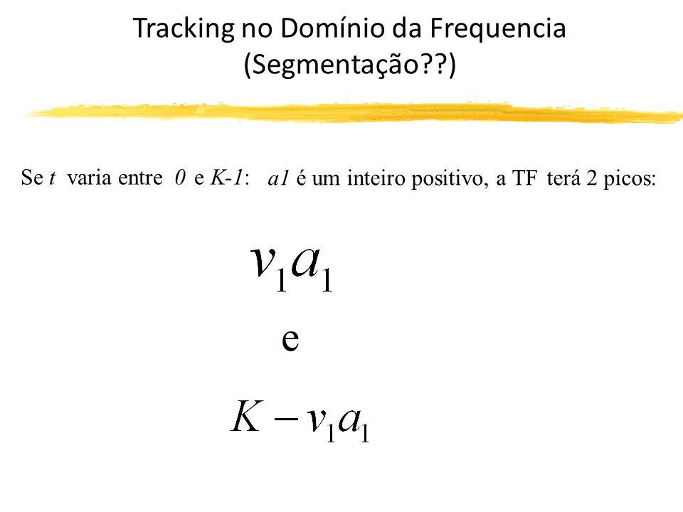 Tracking no Domínio da Frequencia (Segmentação ) Se t varia entre 0 e K-1: a1 é um inteiro positivo, a TF terá 2 picos: e
