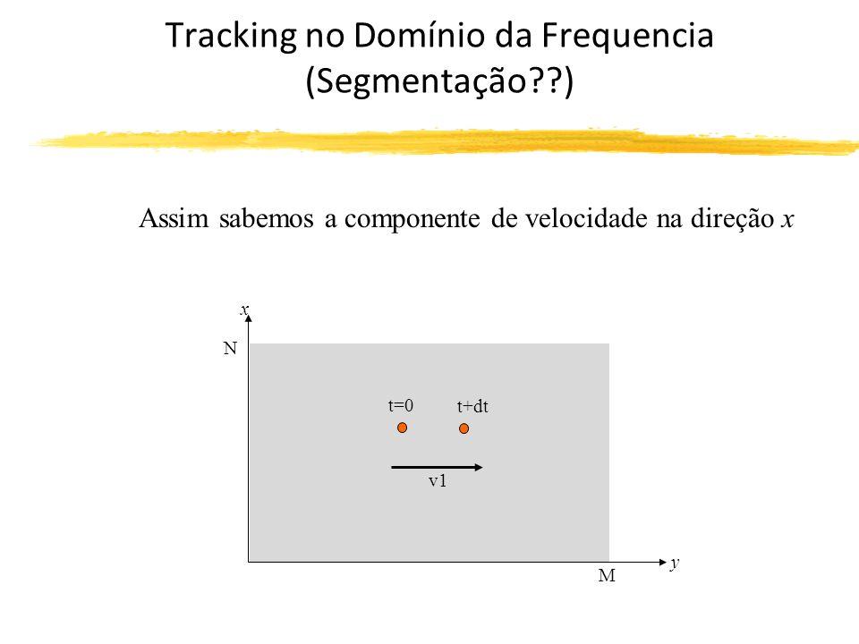 Tracking no Domínio da Frequencia (Segmentação ) M N x y Assim sabemos a componente de velocidade na direção x t=0 t+dt v1
